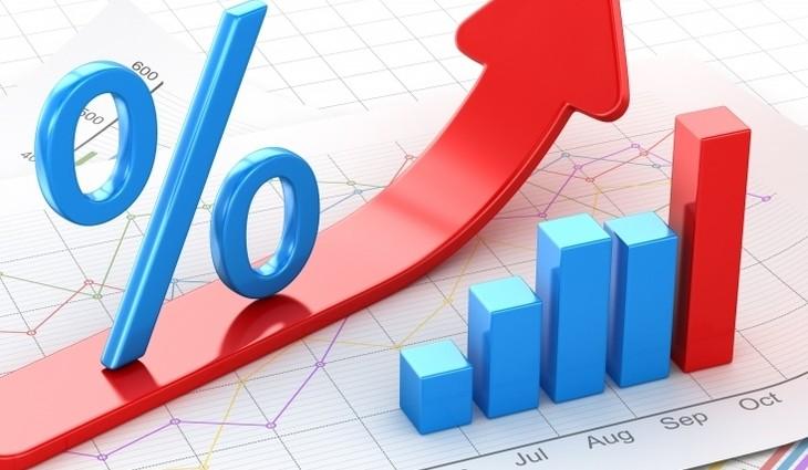 Прогноз по процентные ставки по вкладам