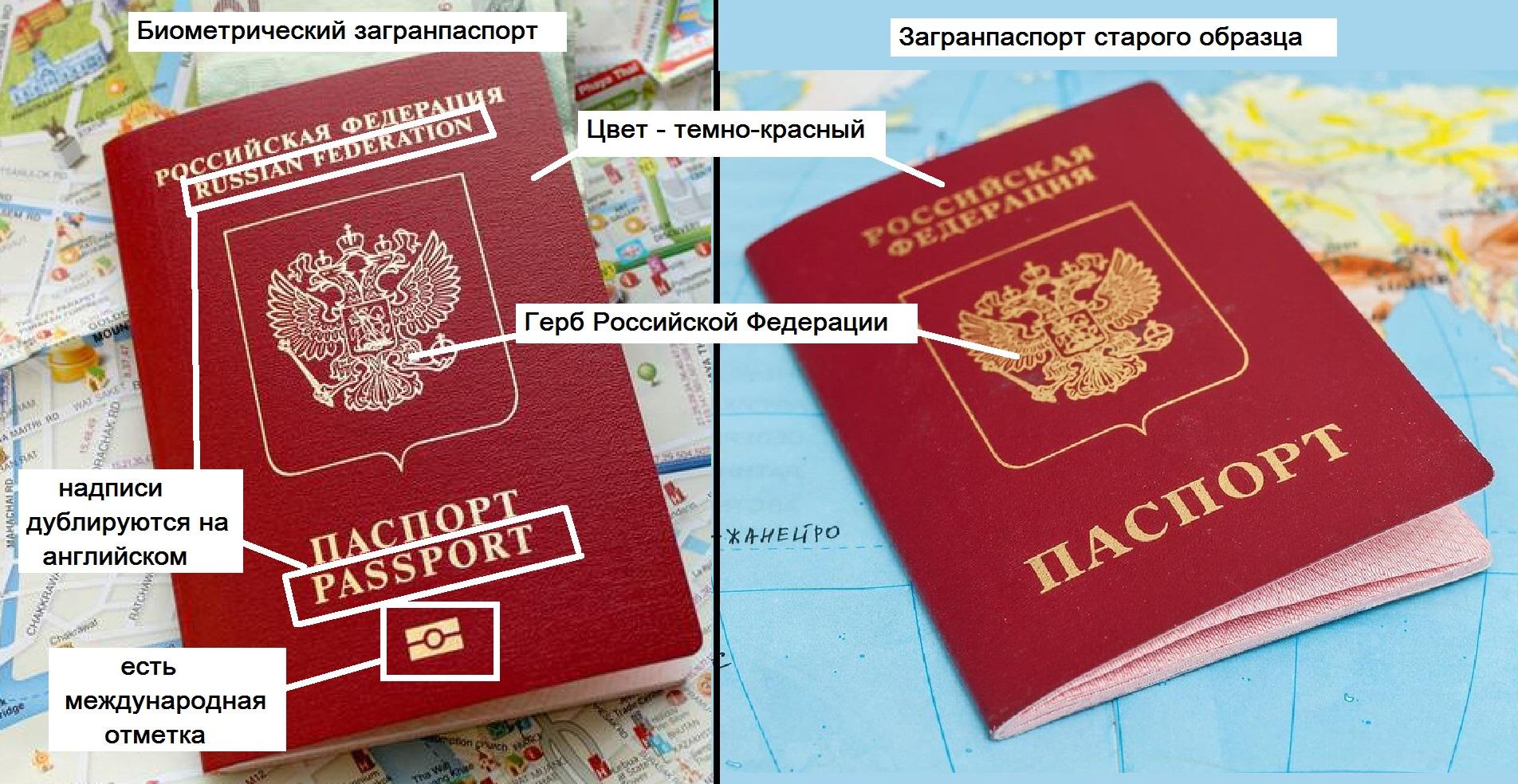 Оформить загранпаспорт в мфц егорьевск