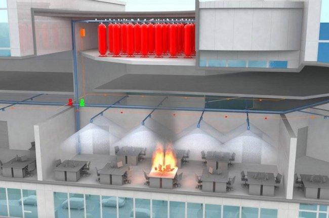 Эффективное тушение возгорания с помощью использования метода подачи тонкораспыленной воды